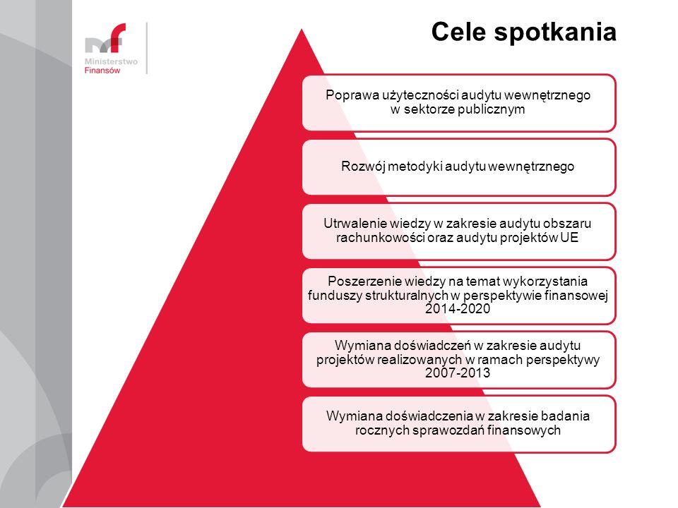 Podsumowanie cyklu dotyczącego rachunkowości Zagadnienia wyodrębnione w ramach obszaru rachunkowość jako kluczowe z perspektywy audytu: Księgi rachunkowe Roczne sprawozdanie finansowe