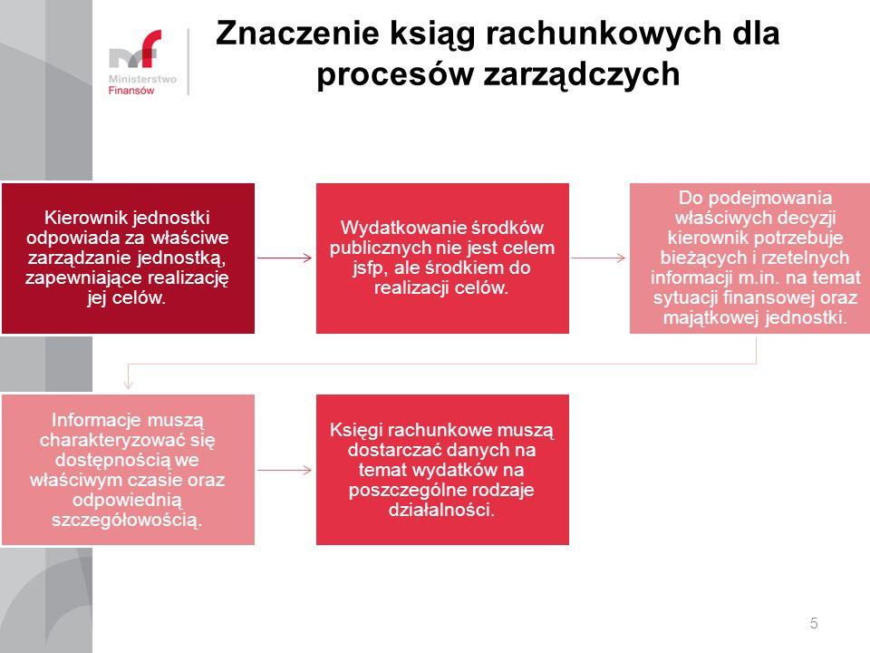 Znaczenie ksiąg rachunkowych dla procesów zarządczych Kierownik jednostki odpowiada za właściwe zarządzanie jednostką, zapewniające realizację jej celów.