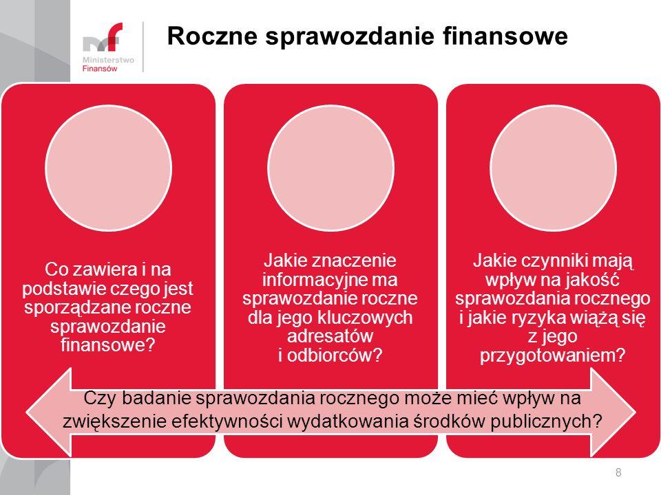 Roczne sprawozdanie finansowe – źródło informacji zarządczej Które z podstawowych elementów rocznego sprawozdania finansowego są źródłem informacji zarządczej istotnej dla kierownika jednostki.