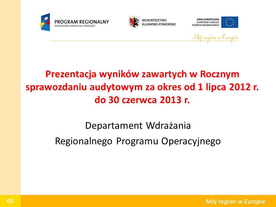 Prezentacja wyników zawartych w Rocznym sprawozdaniu audytowym za okres od 1 lipca 2012 r. do 30 czerwca 2013 r. Departament Wdrażania Regionalnego Pr