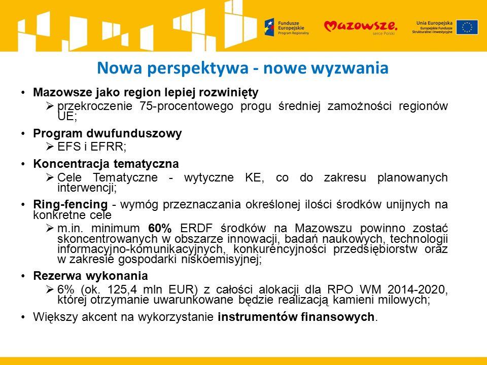 Nowa perspektywa - nowe wyzwania Mazowsze jako region lepiej rozwinięty  przekroczenie 75-procentowego progu średniej zamożności regionów UE; Program