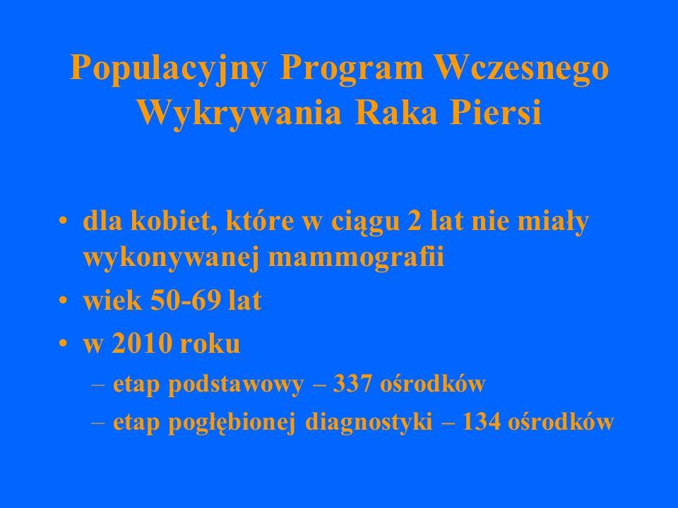 Populacyjny Program Wczesnego Wykrywania Raka Piersi dla kobiet, które w ciągu 2 lat nie miały wykonywanej mammografii wiek 50-69 lat w 2010 roku –etap podstawowy – 337 ośrodków –etap pogłębionej diagnostyki – 134 ośrodków