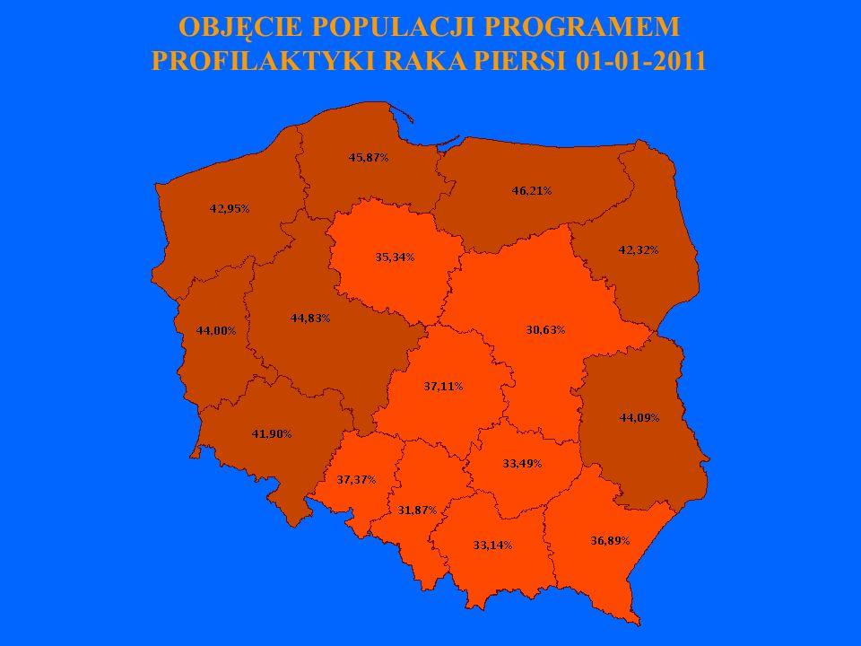 OBJĘCIE POPULACJI PROGRAMEM PROFILAKTYKI RAKA PIERSI 01-01-2011