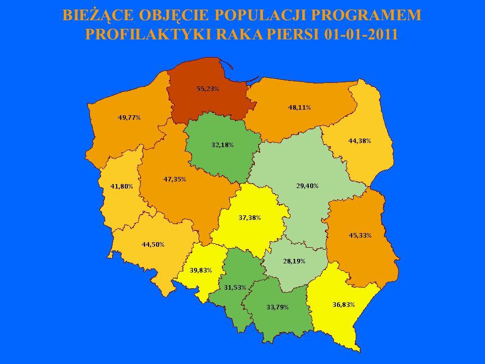 BIEŻĄCE OBJĘCIE POPULACJI PROGRAMEM PROFILAKTYKI RAKA PIERSI 01-01-2011
