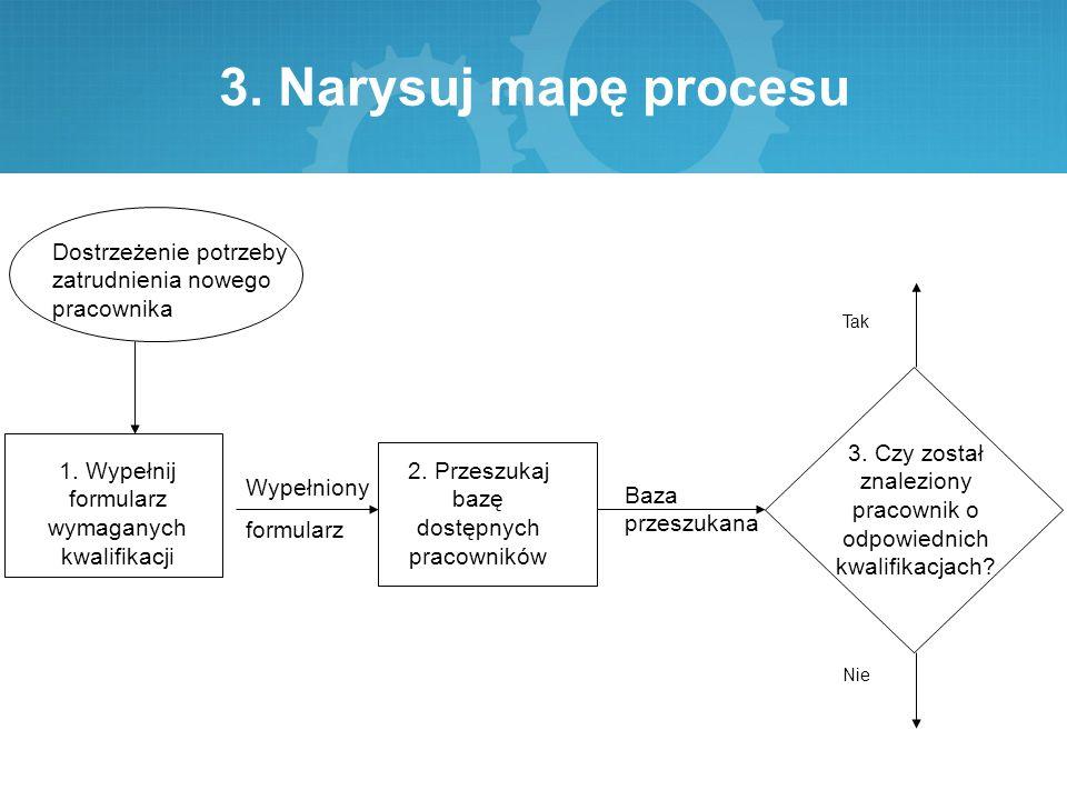 3. Narysuj mapę procesu Dostrzeżenie potrzeby zatrudnienia nowego pracownika 1. Wypełnij formularz wymaganych kwalifikacji Wypełniony formularz 2. Prz