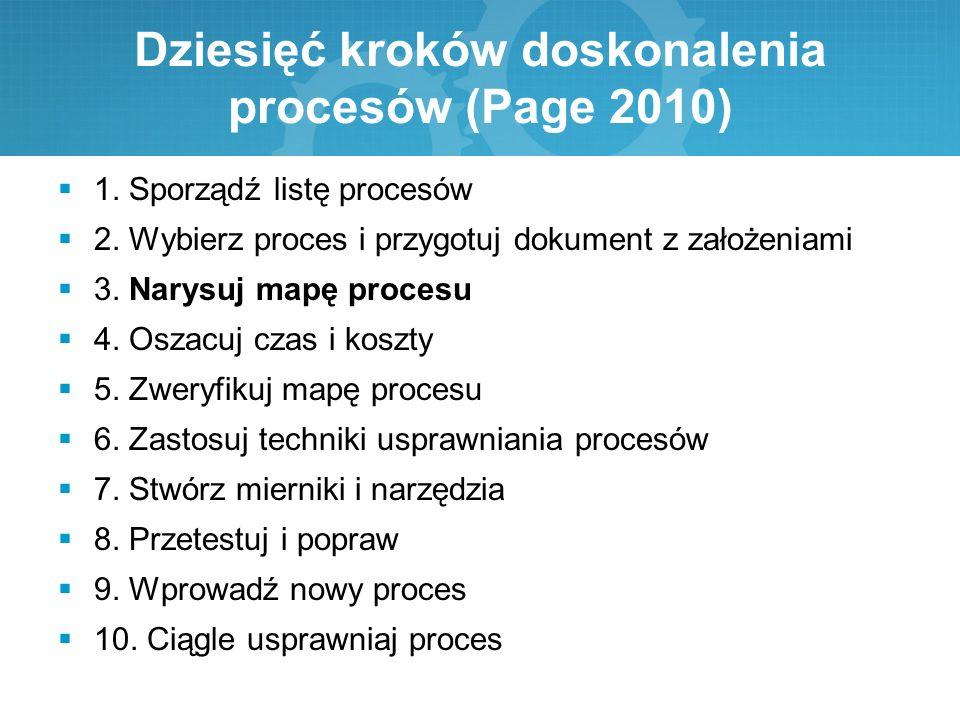 Dziesięć kroków doskonalenia procesów (Page 2010)  1.