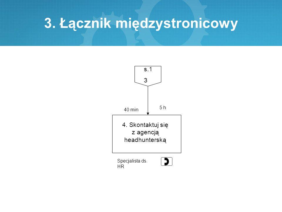 3. Łącznik międzystronicowy 4. Skontaktuj się z agencją headhunterską Specjalista ds.