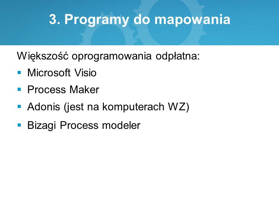 3. Programy do mapowania Większość oprogramowania odpłatna:  Microsoft Visio  Process Maker  Adonis (jest na komputerach WZ)  Bizagi Process model