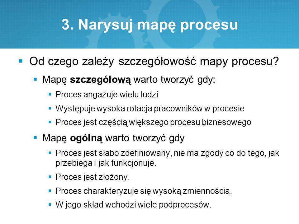 3. Narysuj mapę procesu  Od czego zależy szczegółowość mapy procesu?  Mapę szczegółową warto tworzyć gdy:  Proces angażuje wielu ludzi  Występuje