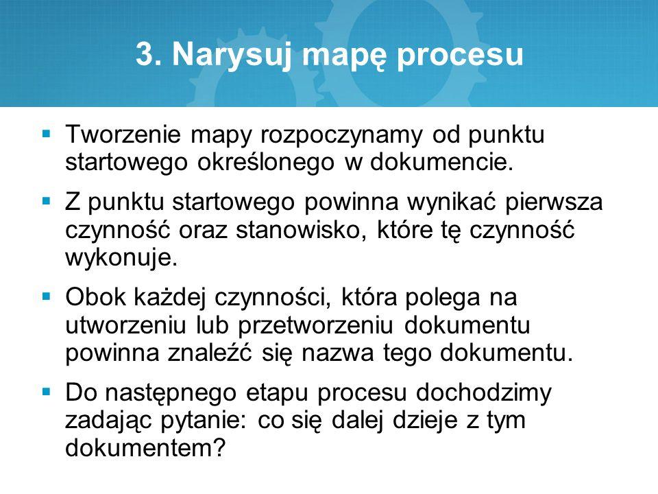 3. Narysuj mapę procesu  Tworzenie mapy rozpoczynamy od punktu startowego określonego w dokumencie.  Z punktu startowego powinna wynikać pierwsza cz