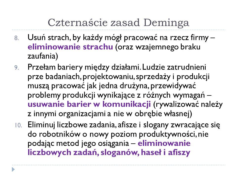 Czternaście zasad Deminga 8.