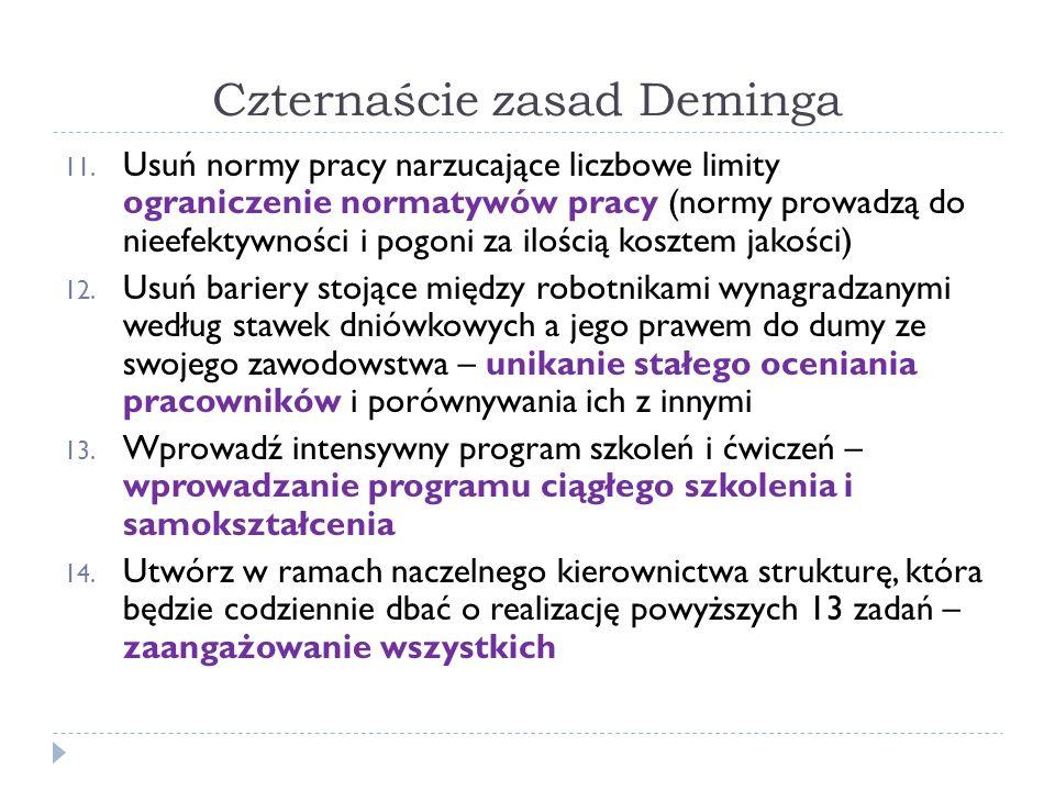 Czternaście zasad Deminga 11. Usuń normy pracy narzucające liczbowe limity ograniczenie normatywów pracy (normy prowadzą do nieefektywności i pogoni z