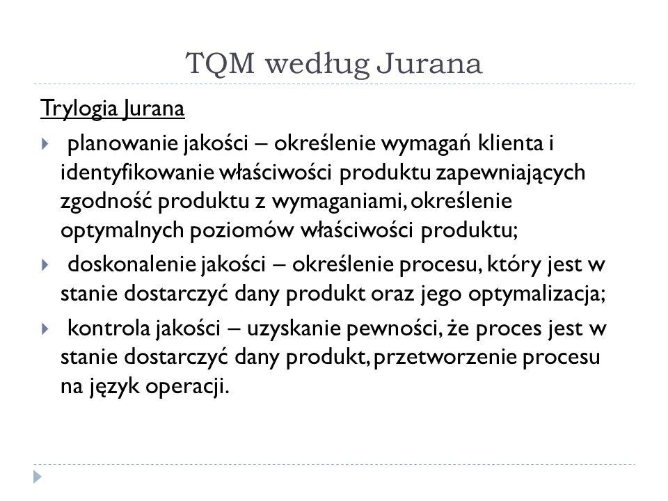 TQM według Jurana Trylogia Jurana  planowanie jakości – określenie wymagań klienta i identyfikowanie właściwości produktu zapewniających zgodność produktu z wymaganiami, określenie optymalnych poziomów właściwości produktu;  doskonalenie jakości – określenie procesu, który jest w stanie dostarczyć dany produkt oraz jego optymalizacja;  kontrola jakości – uzyskanie pewności, że proces jest w stanie dostarczyć dany produkt, przetworzenie procesu na język operacji.