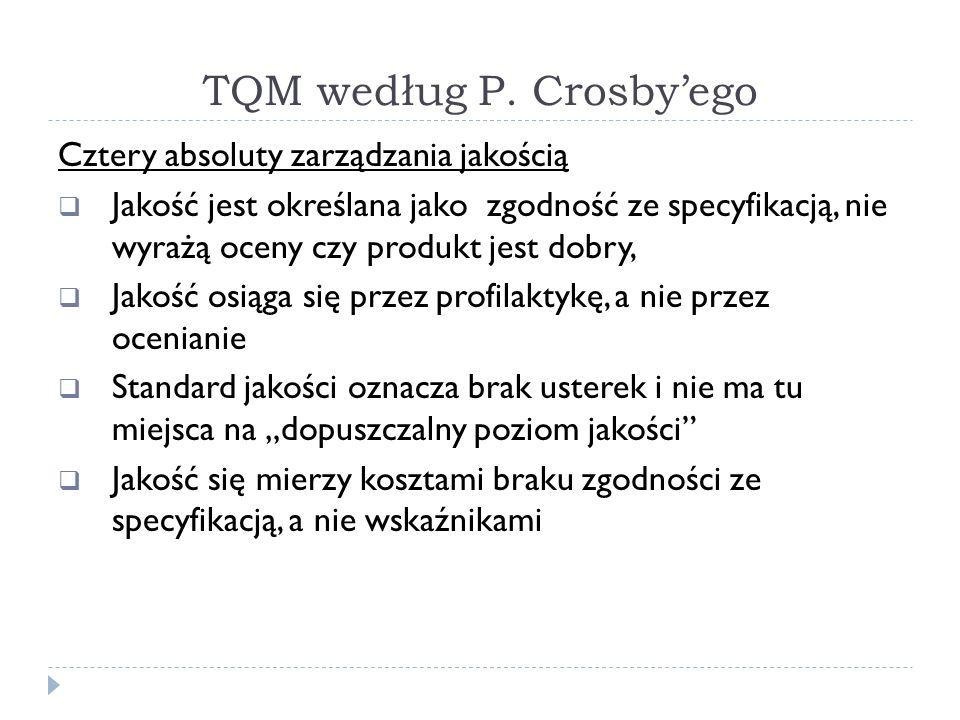 TQM według P. Crosby'ego Cztery absoluty zarządzania jakością  Jakość jest określana jako zgodność ze specyfikacją, nie wyrażą oceny czy produkt jest