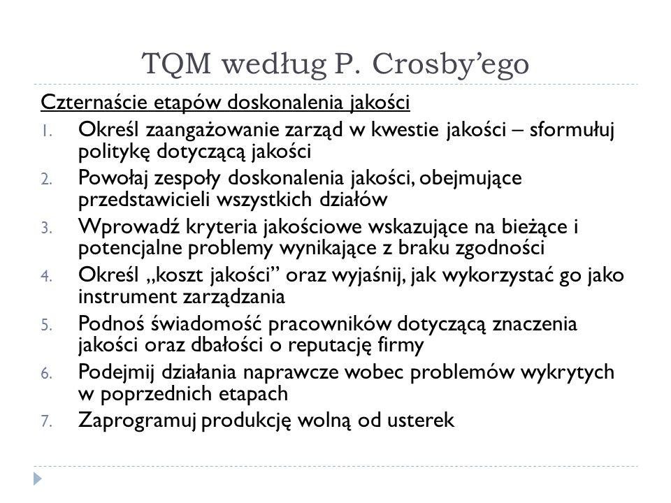 TQM według P. Crosby'ego Czternaście etapów doskonalenia jakości 1.