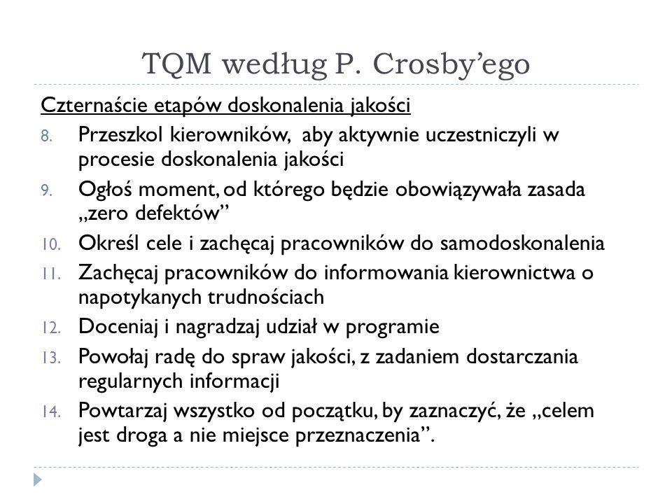 TQM według P. Crosby'ego Czternaście etapów doskonalenia jakości 8.