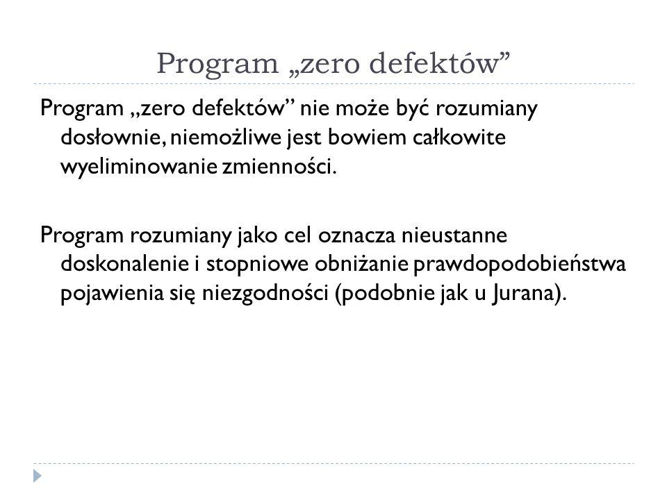 """Program """"zero defektów Program """"zero defektów nie może być rozumiany dosłownie, niemożliwe jest bowiem całkowite wyeliminowanie zmienności."""