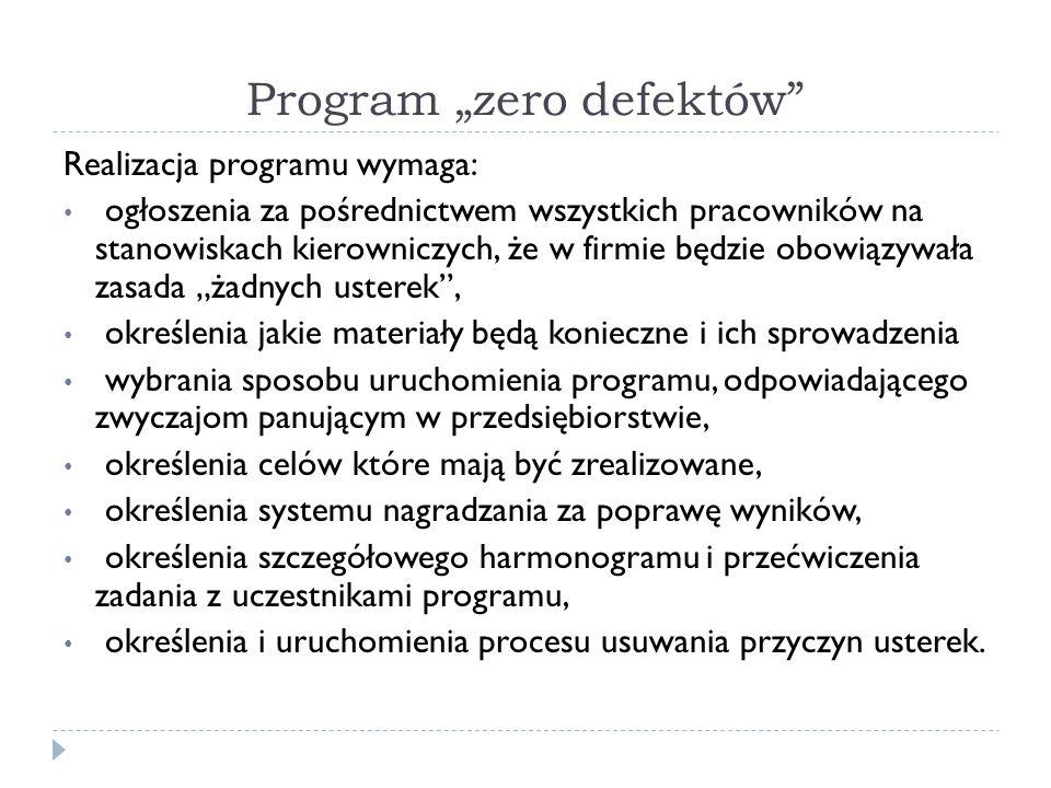 """Program """"zero defektów Realizacja programu wymaga: ogłoszenia za pośrednictwem wszystkich pracowników na stanowiskach kierowniczych, że w firmie będzie obowiązywała zasada """"żadnych usterek , określenia jakie materiały będą konieczne i ich sprowadzenia wybrania sposobu uruchomienia programu, odpowiadającego zwyczajom panującym w przedsiębiorstwie, określenia celów które mają być zrealizowane, określenia systemu nagradzania za poprawę wyników, określenia szczegółowego harmonogramu i przećwiczenia zadania z uczestnikami programu, określenia i uruchomienia procesu usuwania przyczyn usterek."""