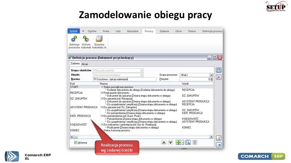 Zamodelowanie obiegu pracy W zależności od sytuacji możemy wymusić określone zachowanie systemu Rejestracja faktury Przekazanie do działu Opis merytor
