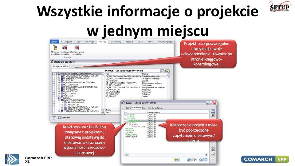 Wszystkie informacje o projekcie w jednym miejscu Projekt oraz poszczególne etapy mają swoje odzwierciedlenie również po stronie księgowo- kontrolingo