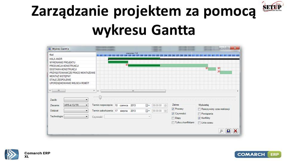 Zarządzanie projektem za pomocą wykresu Gantta