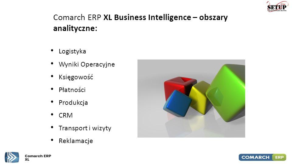Comarch ERP XL Business Intelligence – obszary analityczne: Logistyka Wyniki Operacyjne Księgowość Płatności Produkcja CRM Transport i wizyty Reklamac