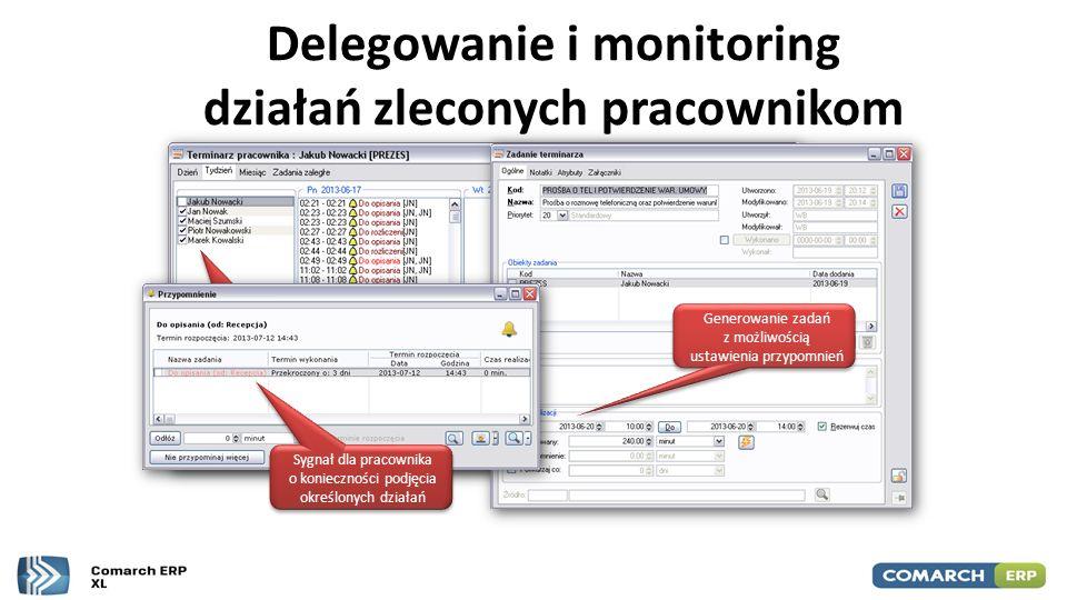 Delegowanie i monitoring działań zleconych pracownikom Prezentowanie zadań i zarządzanie czasem poprzez terminarze; integracja kalendarzy z MS Outlook