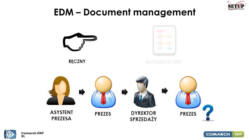 8 EDM – Document management RĘCZNY ASYSTENT PREZESA PREZES DYREKTOR SPRZEDAŻY PREZES
