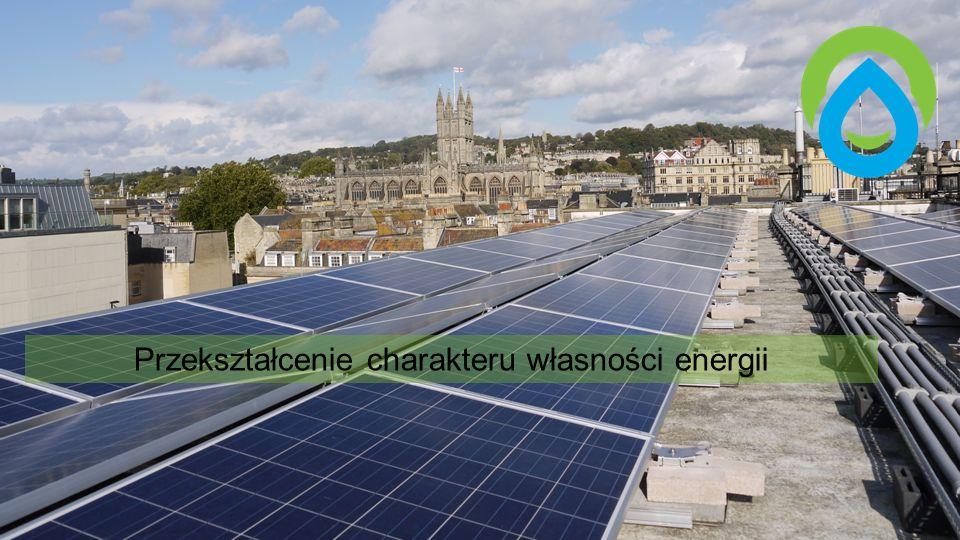 Przekształcenie charakteru własności energii