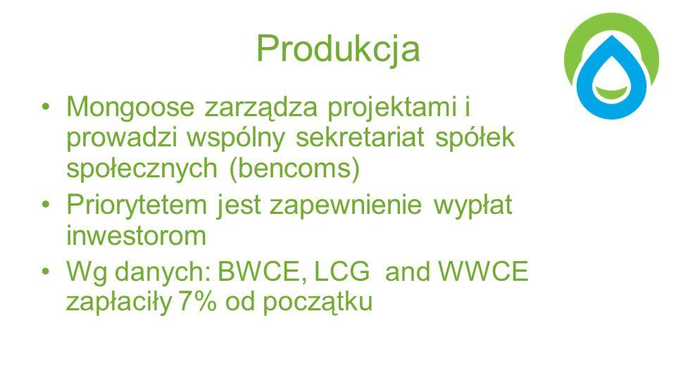 Produkcja Mongoose zarządza projektami i prowadzi wspólny sekretariat spółek społecznych (bencoms) Priorytetem jest zapewnienie wypłat inwestorom Wg danych: BWCE, LCG and WWCE zapłaciły 7% od początku