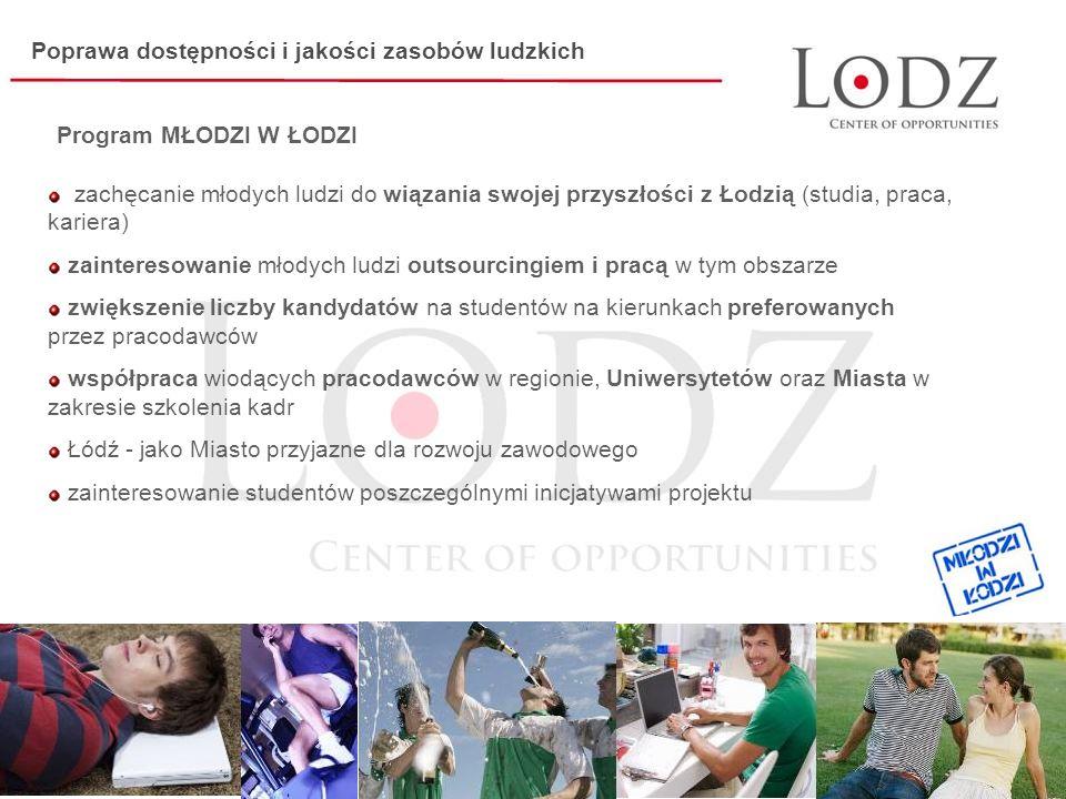 zachęcanie młodych ludzi do wiązania swojej przyszłości z Łodzią (studia, praca, kariera) zainteresowanie młodych ludzi outsourcingiem i pracą w tym obszarze zwiększenie liczby kandydatów na studentów na kierunkach preferowanych przez pracodawców współpraca wiodących pracodawców w regionie, Uniwersytetów oraz Miasta w zakresie szkolenia kadr Łódź - jako Miasto przyjazne dla rozwoju zawodowego zainteresowanie studentów poszczególnymi inicjatywami projektu Program MŁODZI W ŁODZI Poprawa dostępności i jakości zasobów ludzkich