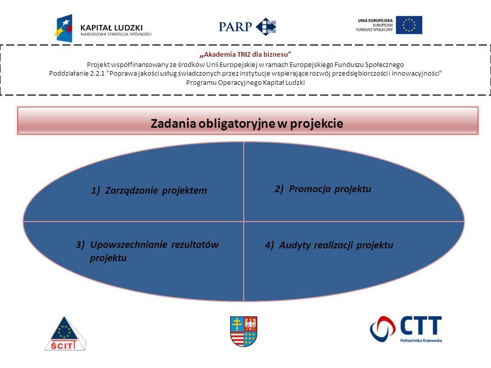 """"""" Akademia TRIZ dla biznesu Projekt współfinansowany ze środków Unii Europejskiej w ramach Europejskiego Funduszu Społecznego Poddziałanie 2.2.1 Poprawa jakości usług świadczonych przez instytucje wspierające rozwój przedsiębiorczości i innowacyjności Programu Operacyjnego Kapitał Ludzki Zadania obligatoryjne w projekcie 2)Promocja projektu 1)Zarządzanie projektem 3)Upowszechnianie rezultatów projektu 4)Audyty realizacji projektu"""