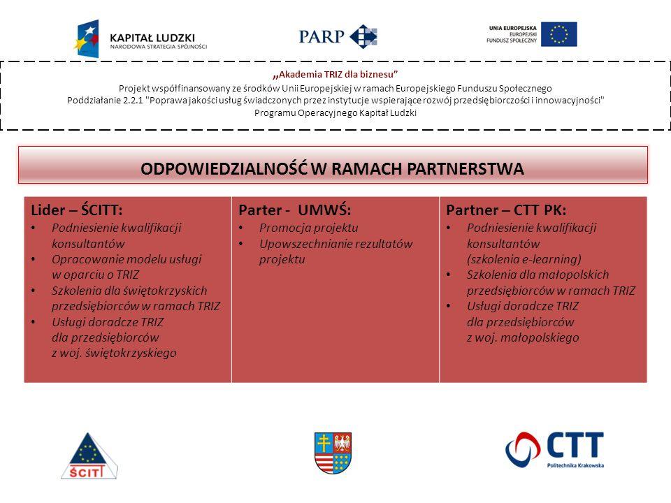 """"""" Akademia TRIZ dla biznesu Projekt współfinansowany ze środków Unii Europejskiej w ramach Europejskiego Funduszu Społecznego Poddziałanie 2.2.1 Poprawa jakości usług świadczonych przez instytucje wspierające rozwój przedsiębiorczości i innowacyjności Programu Operacyjnego Kapitał Ludzki ODPOWIEDZIALNOŚĆ W RAMACH PARTNERSTWA Lider – ŚCITT: Podniesienie kwalifikacji konsultantów Opracowanie modelu usługi w oparciu o TRIZ Szkolenia dla świętokrzyskich przedsiębiorców w ramach TRIZ Usługi doradcze TRIZ dla przedsiębiorców z woj."""