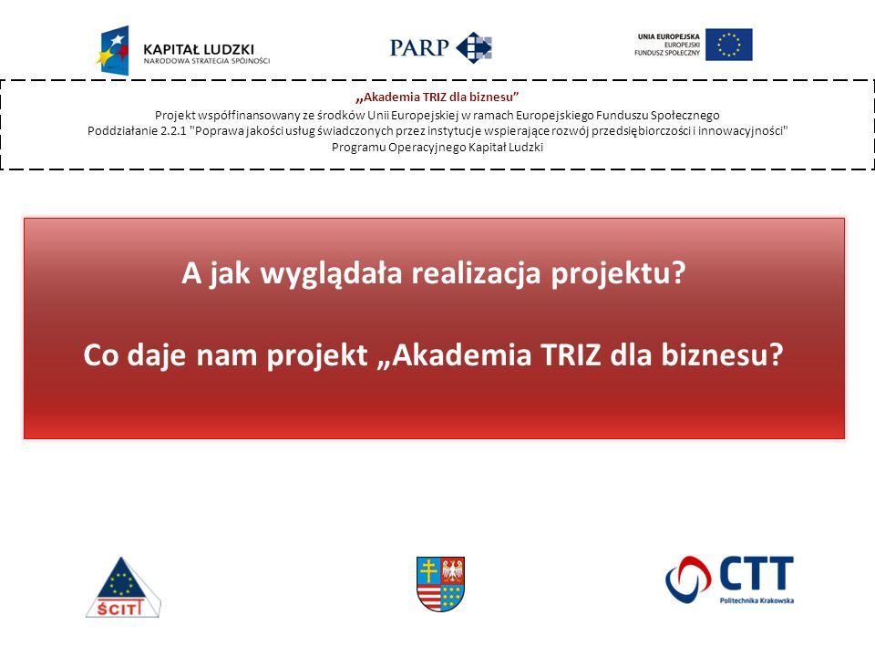 """"""" Akademia TRIZ dla biznesu Projekt współfinansowany ze środków Unii Europejskiej w ramach Europejskiego Funduszu Społecznego Poddziałanie 2.2.1 Poprawa jakości usług świadczonych przez instytucje wspierające rozwój przedsiębiorczości i innowacyjności Programu Operacyjnego Kapitał Ludzki A jak wyglądała realizacja projektu."""