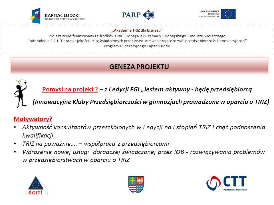 """"""" Akademia TRIZ dla biznesu Projekt współfinansowany ze środków Unii Europejskiej w ramach Europejskiego Funduszu Społecznego Poddziałanie 2.2.1 Poprawa jakości usług świadczonych przez instytucje wspierające rozwój przedsiębiorczości i innowacyjności Programu Operacyjnego Kapitał Ludzki GENEZA PROJEKTU Pomysł na projekt ."""