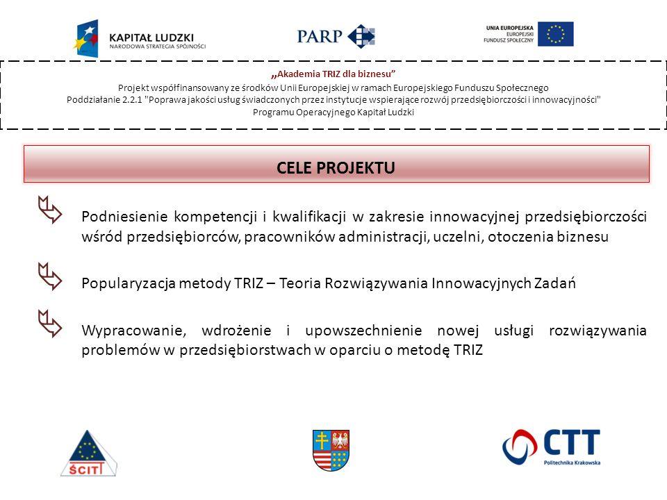 """"""" Akademia TRIZ dla biznesu Projekt współfinansowany ze środków Unii Europejskiej w ramach Europejskiego Funduszu Społecznego Poddziałanie 2.2.1 Poprawa jakości usług świadczonych przez instytucje wspierające rozwój przedsiębiorczości i innowacyjności Programu Operacyjnego Kapitał Ludzki Zadanie 3: Akademia Innowacyjnego Rozwiązywania Problemów metodą TRIZ w przedsiębiorstwach Warsztaty z elementami coachingu dla przedsiębiorców – 10 szkoleń dla 80 przedsiębiorców w woj."""