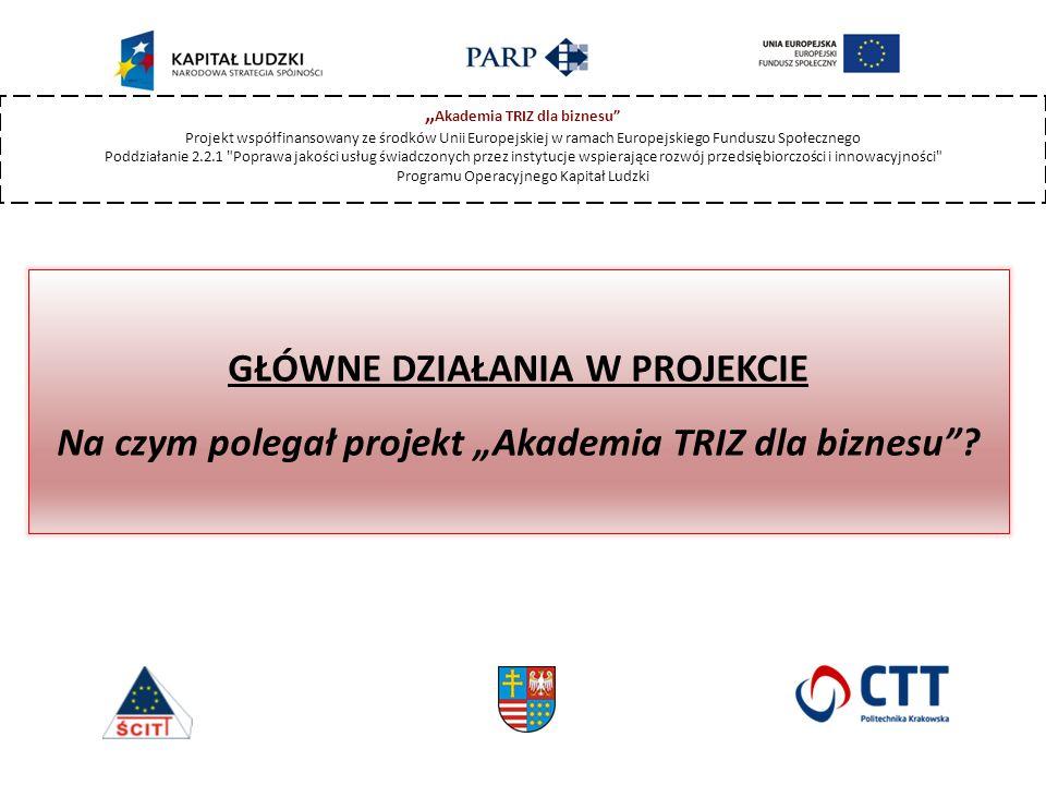 """"""" Akademia TRIZ dla biznesu Projekt współfinansowany ze środków Unii Europejskiej w ramach Europejskiego Funduszu Społecznego Poddziałanie 2.2.1 Poprawa jakości usług świadczonych przez instytucje wspierające rozwój przedsiębiorczości i innowacyjności Programu Operacyjnego Kapitał Ludzki GŁÓWNE DZIAŁANIA W PROJEKCIE Na czym polegał projekt """"Akademia TRIZ dla biznesu"""