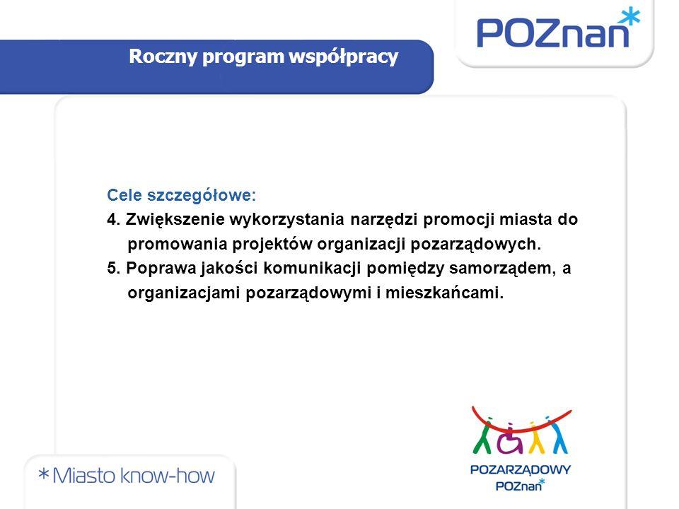 Roczny program współpracy Cele szczegółowe: 4.