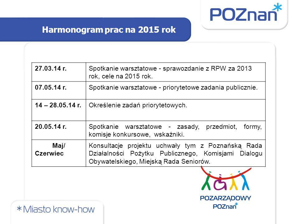 Harmonogram prac na 2015 rok 27.03.14 r.Spotkanie warsztatowe - sprawozdanie z RPW za 2013 rok, cele na 2015 rok.