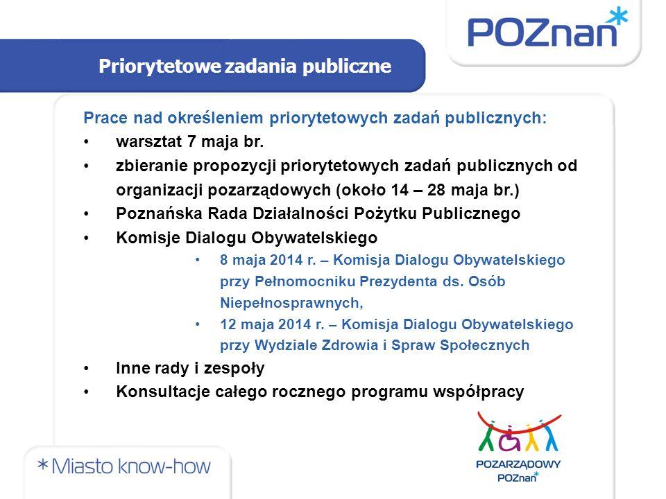 Priorytetowe zadania publiczne Prace nad określeniem priorytetowych zadań publicznych: warsztat 7 maja br.