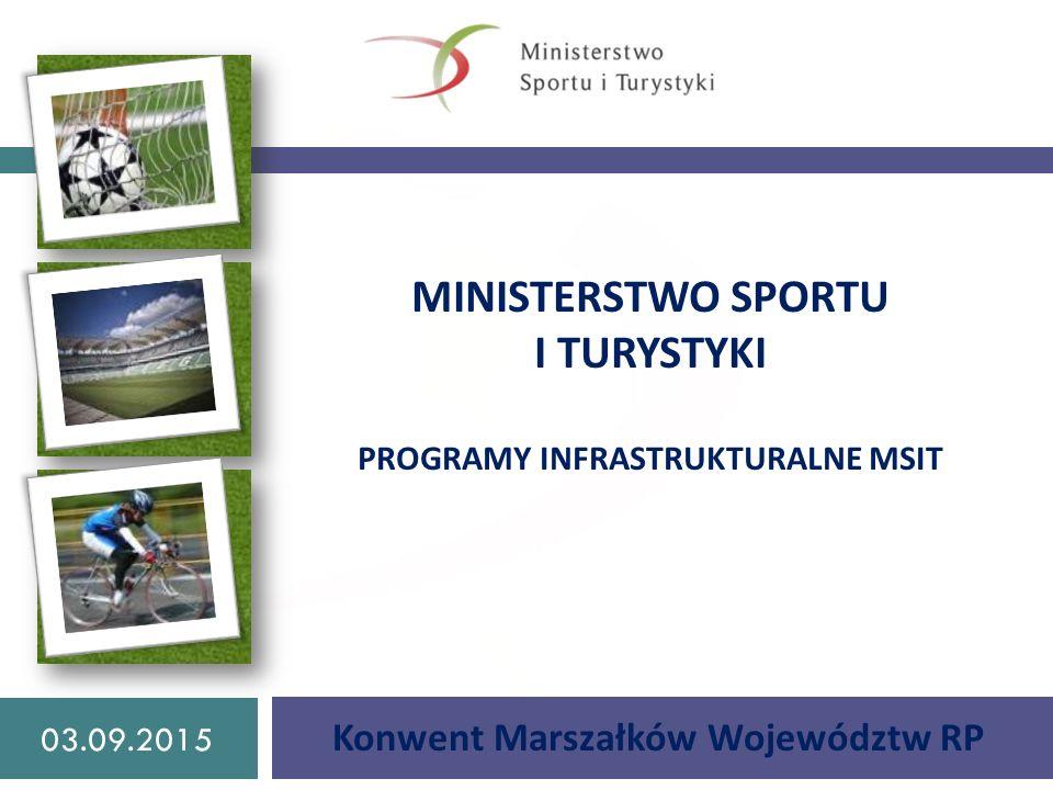 MINISTERSTWO SPORTU I TURYSTYKI PROGRAMY INFRASTRUKTURALNE MSIT Konwent Marszałków Województw RP 03.09.2015