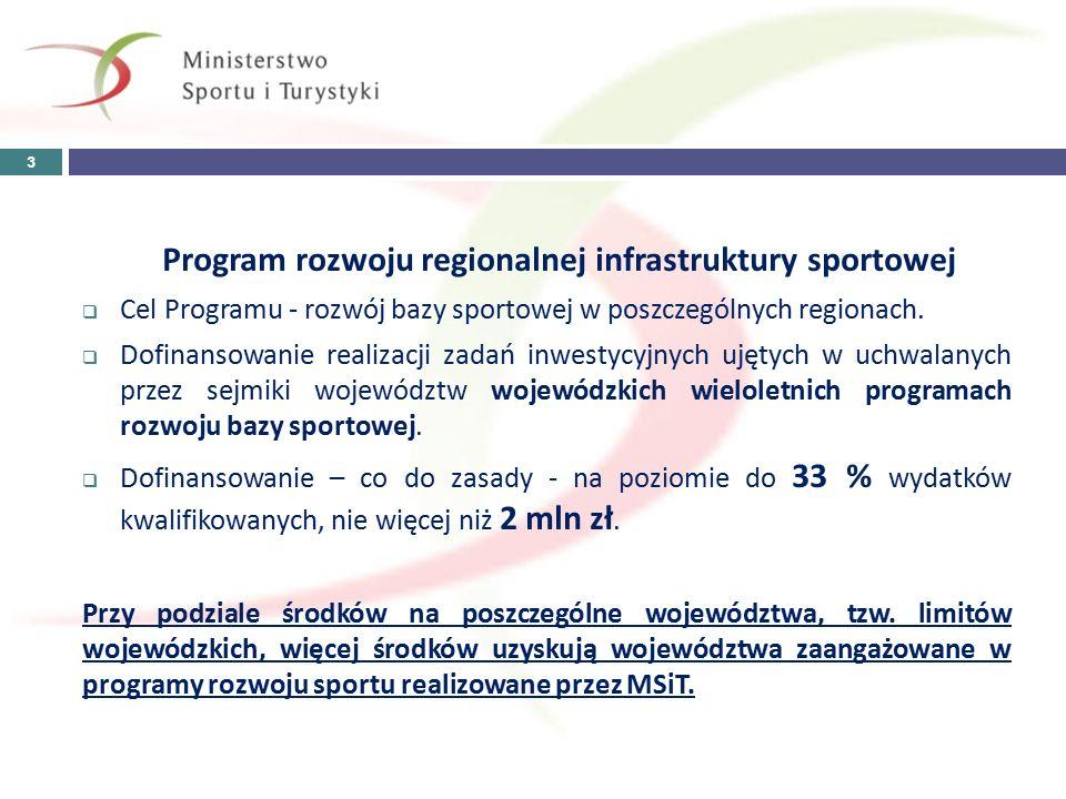 Program rozwoju regionalnej infrastruktury sportowej  Cel Programu - rozwój bazy sportowej w poszczególnych regionach.