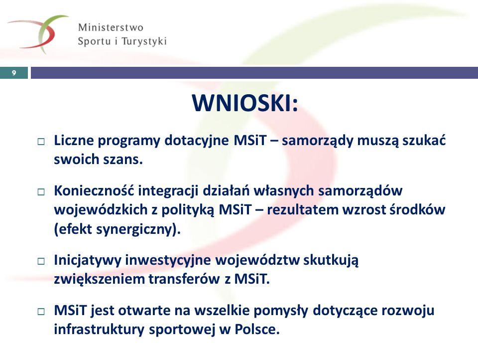 Dziękuję za uwagę! Bogusław Ulijasz Sekretarz Stanu Ministerstwo Sportu i Turystyki