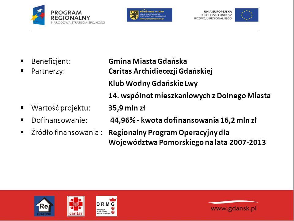  Beneficjent: Gmina Miasta Gdańska  Partnerzy: Caritas Archidiecezji Gdańskiej Klub Wodny Gdańskie Lwy 14. wspólnot mieszkaniowych z Dolnego Miasta
