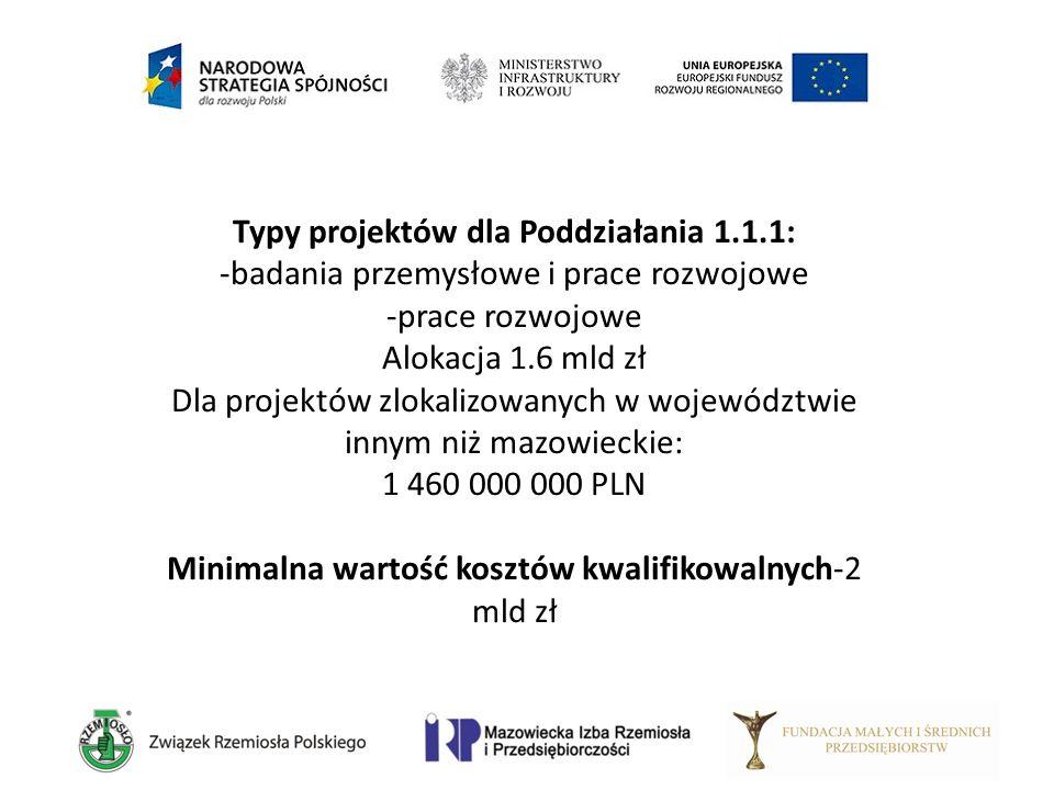 Typy projektów dla Poddziałania 1.1.1: -badania przemysłowe i prace rozwojowe -prace rozwojowe Alokacja 1.6 mld zł Dla projektów zlokalizowanych w woj