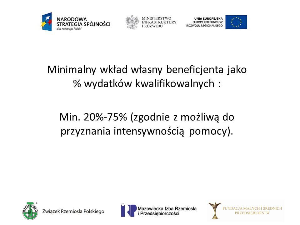 Minimalny wkład własny beneficjenta jako % wydatków kwalifikowalnych : Min. 20%-75% (zgodnie z możliwą do przyznania intensywnością pomocy).
