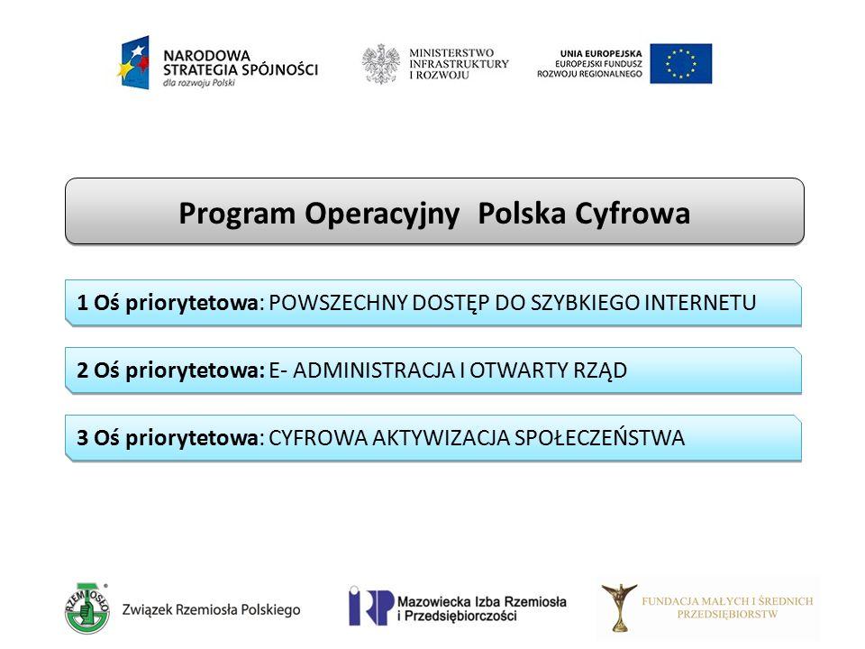 Program Operacyjny Polska Cyfrowa 1 Oś priorytetowa: POWSZECHNY DOSTĘP DO SZYBKIEGO INTERNETU 2 Oś priorytetowa: E- ADMINISTRACJA I OTWARTY RZĄD 3 Oś