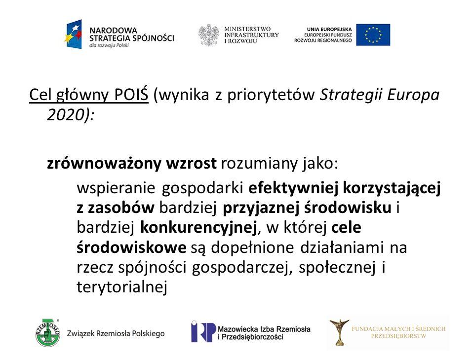 Cel główny POIŚ (wynika z priorytetów Strategii Europa 2020): zrównoważony wzrost rozumiany jako: wspieranie gospodarki efektywniej korzystającej z za