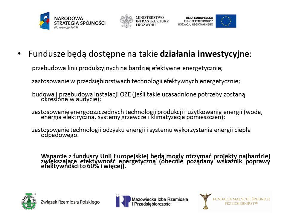 Fundusze będą dostępne na takie działania inwestycyjne: przebudowa linii produkcyjnych na bardziej efektywne energetycznie; zastosowanie w przedsiębio