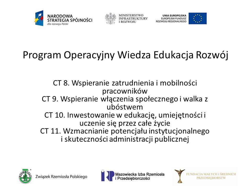 Program Operacyjny Wiedza Edukacja Rozwój CT 8. Wspieranie zatrudnienia i mobilności pracowników CT 9. Wspieranie włączenia społecznego i walka z ubós